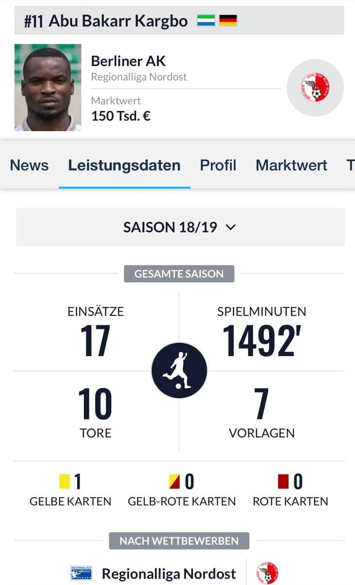 Kargbo's stats this season for Berliner AK 07