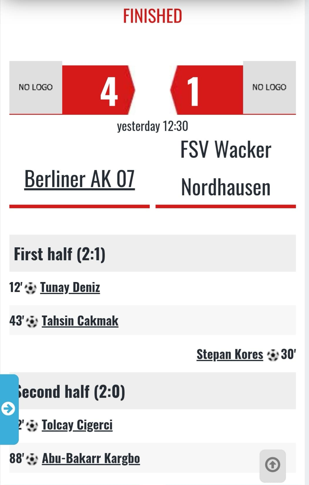 German Regionalliga Berliner AK 07 4 Wacker 90 1