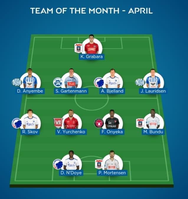 "<img src=""Mustapha Bundu "" alt="" Bundu named in Danish Superliga April team of the month ."">"