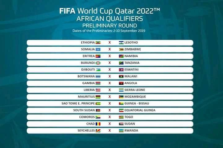 The African preliminary qualifiers for the FIFA World Cup Qatar 2022