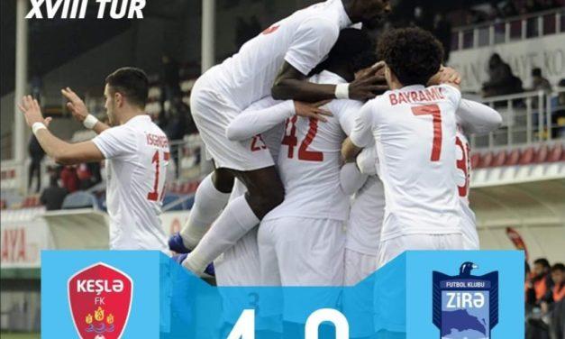 Kamara'sKeşla FK thrash Sesay's Zire in Azerbaijan