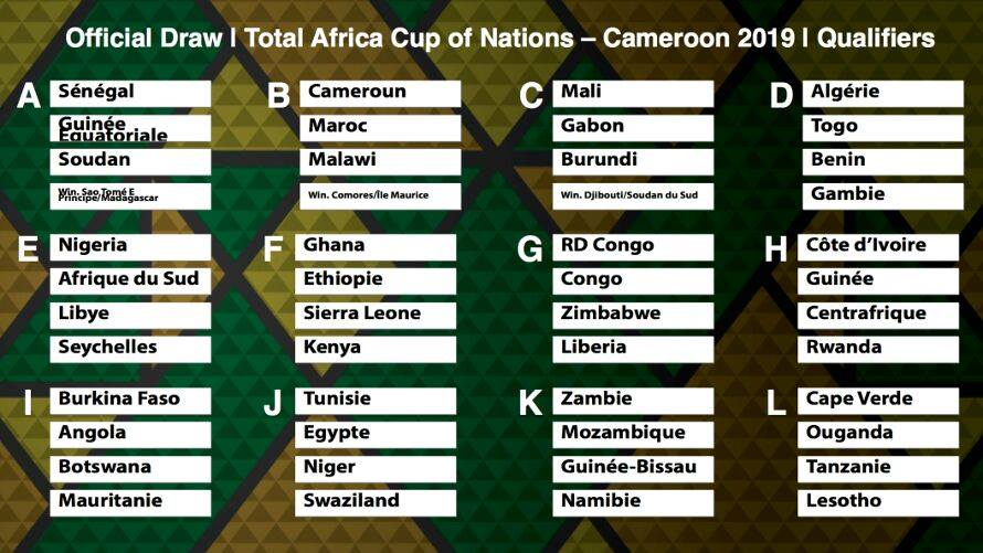 Sierra Leone to battle Ghana, Kenya & Ethiopia for a place in AFCON 2019