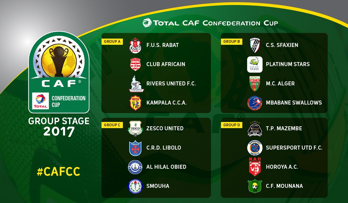 CAF Confederation Cup group stage draw results