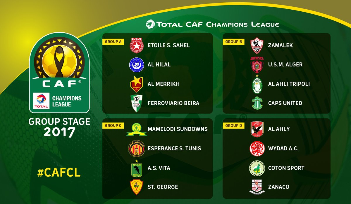 Champions League group stage: Tough test for holders Sundowns