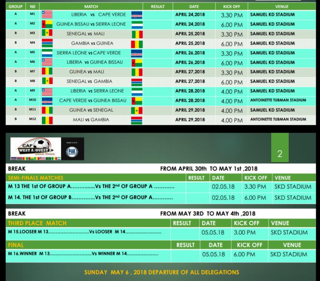 """""""West Africa Football Union Under-20 tournament (WAFU) schedule"""""""
