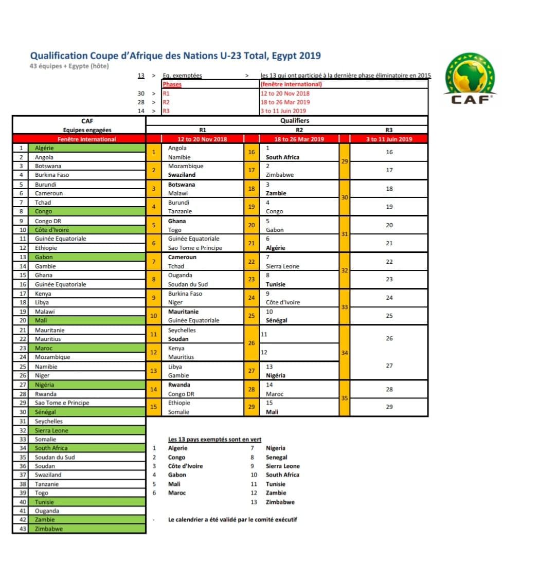 Africa Cup Of Nations 2020