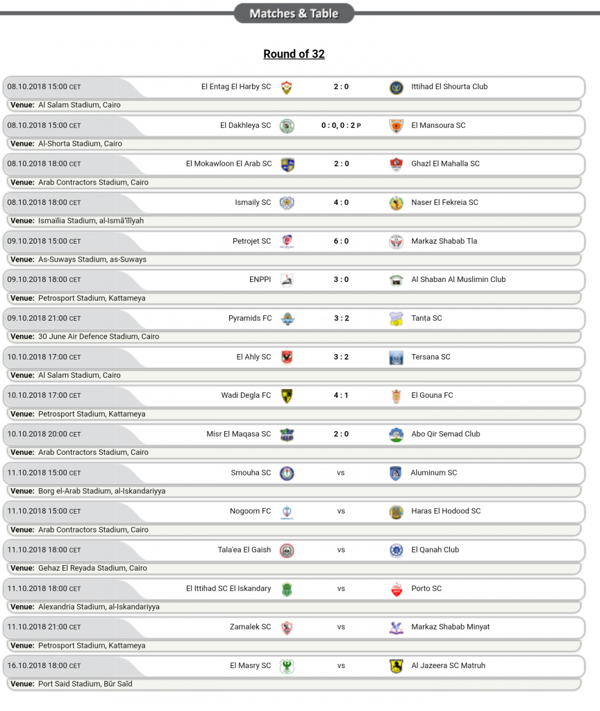 """Egypt Cup Round of 32 results and fixtures"""