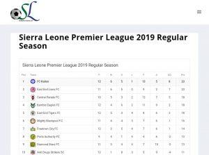 Sierra Leone Premier League table top 10 standings