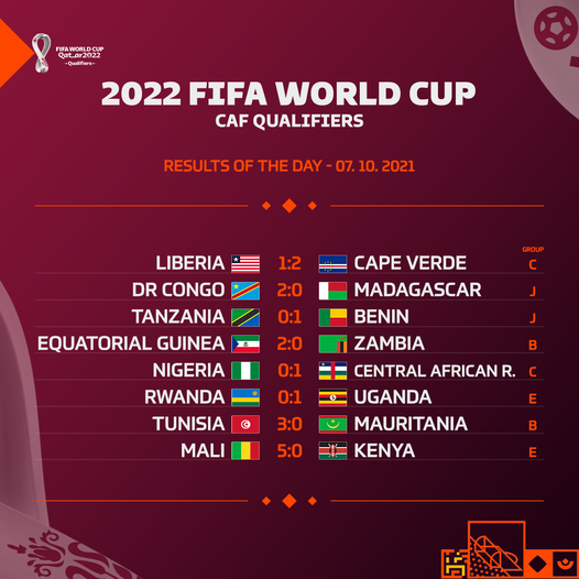 Thursday's Qatar Africa's World Cup qualifying results